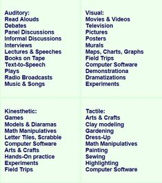 neil fleming s vark learning styles the acronym vark stands  tactile learning style essay jan 2011 · hello my assignment was to write a research paper pages in length on learning styles the tactile kinesthetic style