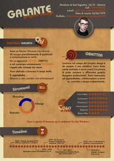La mia infografica