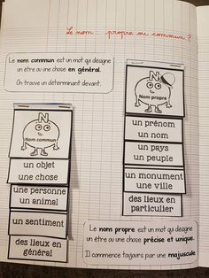 LAM: le nom - L'école des Juliettes French Language Lessons, French Grammar, French Resources, French Teacher, Learn French, Interactive Notebooks, Multiplication, Nom Nom, Homeschool