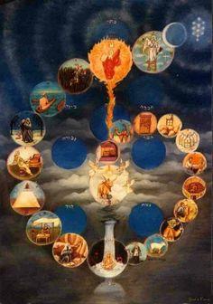 Alcanzar el origen del Alma: Kabbalah | Glits