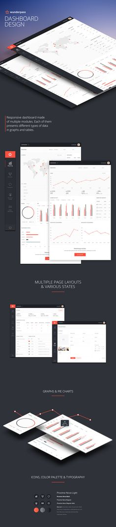 Wunderpass Dashboard on Behance
