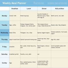 Saffrontrail  Vegetarian Weekly Menu Plans With Links To Recipes