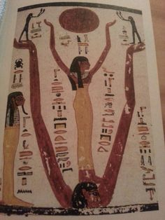 (Symbol #28-Sunrise, Light & Darkness)- Hathor, she who annihilates raises the globe of the sun into the sky. From the tomb of Ramses VI.