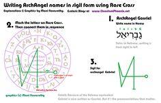 Writing ArchAngel Gabriel in sigil form (c) Mani Navasothy 2015.  www.QuantumPhoenix.net