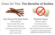 We get rawhide bones from Market of Choice that don't have bad chemicals and they won't splinter like most
