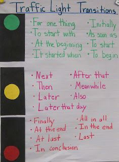 Traffic Light Transitions Anchor Chart ~ Transition words that work at the beginning, middle and end of a piece of writing.