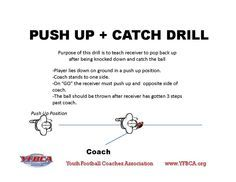online store 4e92e 86d88 Push Up Catch Drill