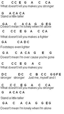 Flute Sheet Music: What Doesn't Kill You (Stronger)    Such a powerful song for me right now.