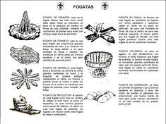 Fogatas.jpg (1503×1127)