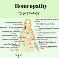 Health Heal, Health And Wellness, Natural Medicine, Herbal Medicine, Homeopathy Medicine, Homeopathic Remedies, Natural Health Remedies, Holistic Healing, Spirituality