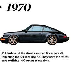 1970 Porsche 930 model
