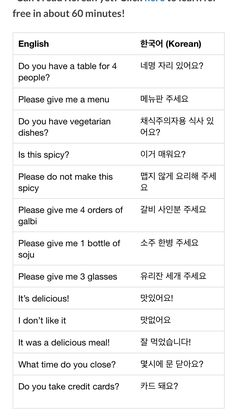 Korean Words Learning, Korean Language Learning, Korean Handwriting, Learn Korean Alphabet, Learning Languages Tips, Korean English, Learn Hangul, Korean Writing, Korean Phrases
