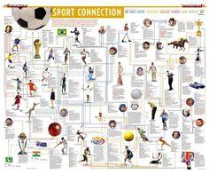 Sport Connection, by Douglas Okasaki