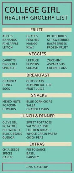 Healthy College Girl Grocery List - Gina Alyse - Louisa G. - Healthy College Girl Grocery List - Gina Alyse I'm not in college anymore but this is cheap & easy for a busy mommy! Best Weight Loss Pills, Think Food, Frozen Fruit, Frozen Banana, Just In Case, The Best, Healthy Lifestyle, Healthy Living, Healthy Recipes
