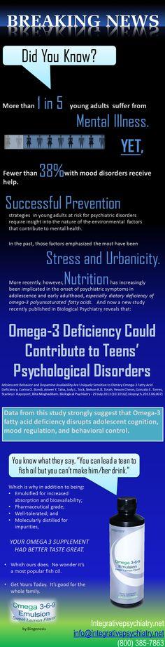 #omega-3s #adolescent #mental#health #integrative#psychiatry