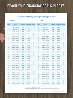No. of Files2 Downloads179 Size186.76 KB Create DateDecember 15, 2016 Last UpdatedDecember 15, 2016 52 Week Money Challenge 2017, with increments of $5 each week. Download the printable to keep track of your savings and reach your financial goals in …