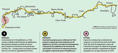História de um rio morto: o passado, o presente e o futuro do Tietê