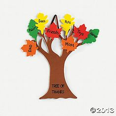 Tree of Thanks craft idea - ask the child what they are thankful for and write something on each leaf.