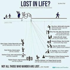 Lost?  #walkingwithwords #inspiration #inspiquotes #lifequotes