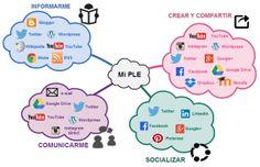 Herramientas para PLE (Personal Learning Environment - Entorno Personal de Aprendizaje)