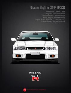Nissan skyline and gtr history poster #7