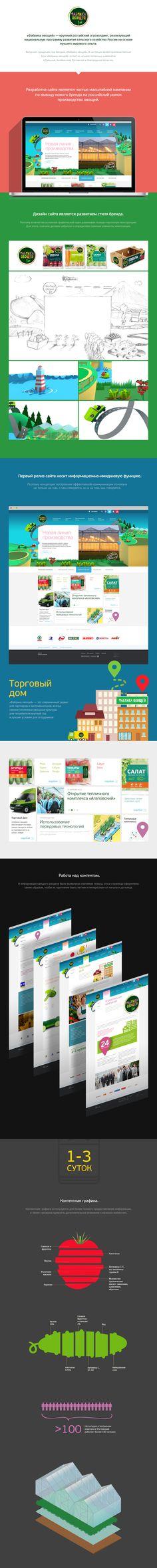 Фабрика овощей, Сайт © НазирХасавов