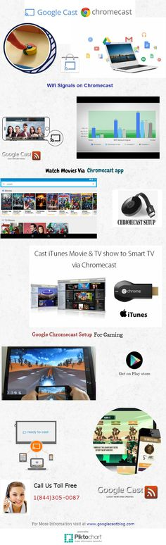 68 Best Get Chromecast on your device images in 2018