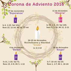 Corona de adviento 2016 Holiday Wreaths, Christmas Decorations, Diy Christmas Fireplace, Advent Wreath, Church Activities, Time Activities, Xmas Crafts, Merry Xmas, Holidays And Events