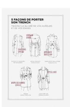 """Cours de style : """"5 façons de porter son trench"""" par Comptoirs des Cotonniers -"""