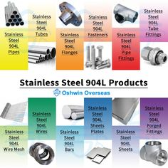 mild steel grade infographic - Google Search Stainless Steel, Steel Grades, Infographic, Plates, Google Search, Licence Plates, Infographics, Dishes