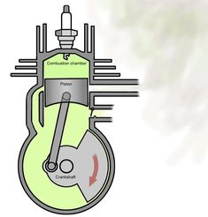 2 stroke engine with Reed valve Motor Engine, Car Engine, Steam Engine, Mechanical Design, Mechanical Engineering, Escuderias F1, Gift Animation, Engine Working, E Motor
