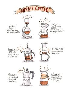 espresso drink recipes How To Make is part of Espresso Drink Recipes Espresso Coffee Guide - carlahackett Hipster coffee tasting notes Great stuff! Coffee Menu, Coffee Tasting, Coffee Cafe, Coffee Drinks, I Love Coffee, My Coffee, French Coffee, Pour Over Coffee, Espresso Coffee