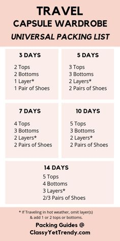 How To Build A Travel Capsule Wardrobe - Classy Yet Trendy