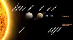 Solar System size to scale ru.svg
