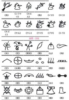 Dongba script examples (Naxi people) Ancient Scripts, Ancient Symbols, Native American Symbols, Silver Age, Calligraphy Fonts, Letters And Numbers, Text Messages, Alphabet, Lijiang