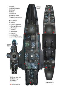 Star Wars Ship Floor Plans Awesome Spaceship Floor Plans Gallery Home Furniture Designs Pictures Spaceship Interior, Spaceship Art, Spaceship Design, Star Wars Spaceships, Sci Fi Spaceships, Nave Star Wars, Star Wars Rpg, Battlestar Galactica, Ship Map