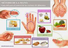 Adiós a la Báscula: La medida de tus raciones está en tus manos  #Nutrición y #Salud YG > nutricionysaludyg.com