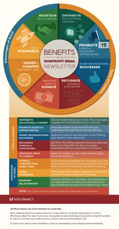 Benefits of Sending a Nonprofit Email Newsletter Infographic | Wired Impact