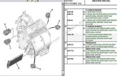 Foros Citroën - Ventilador climatizador no funciona. Localización transistores clima?? - Foro del Citroën C4