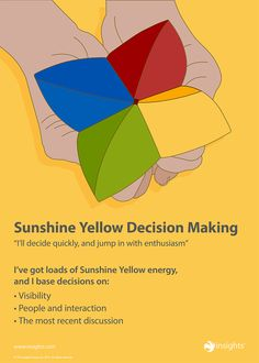 How does Sunshine Yellow energy make decisions? Quickly! Insights Discovery