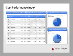 Project Management PowerPoint Templates for keeping an eye on the costs performance.  #presentationload  www.presentationl...