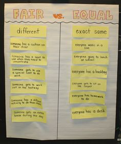 Fair vs. Equal anchor chart- kids sort the statements after the mini lesson