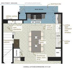 Whitney House Kitchen Floor Plan
