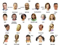 EwR.Poster #English Vocabulary - All About Hair