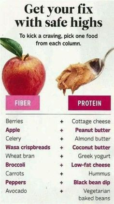 Healthy snacks to eat before bed to help with hangovers and fatty cravings tomorrow
