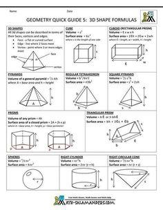 Formula in math geometry geometry formulas cheat sheet school geometry help Geometry Worksheets, Math Worksheets, Math Resources, Math Activities, Perimeter Worksheets, Volume Worksheets, Math Games, Geometry Help, Basic Geometry