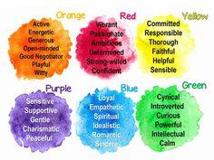 Resultado de imagen de colour and personality
