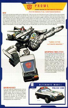 trans-g1-profile-pics-transformers-28722050-995-1564.jpg (995×1564)