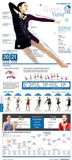 infographics / YUNA KIM / Queen / design / winter / sports / sochi / 2014 '피겨 여왕' 김연아, 올림픽 2연패를 향한 마지막 무대