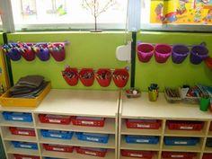 distribucion de espacios en una clase de P5 E. Infantil - Buscar con Google